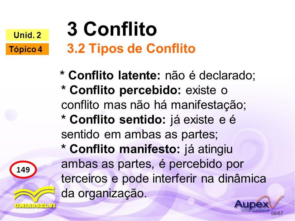 3 Conflito 3.2 Tipos de Conflito