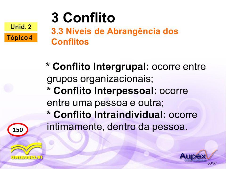 3 Conflito 3.3 Níveis de Abrangência dos Conflitos