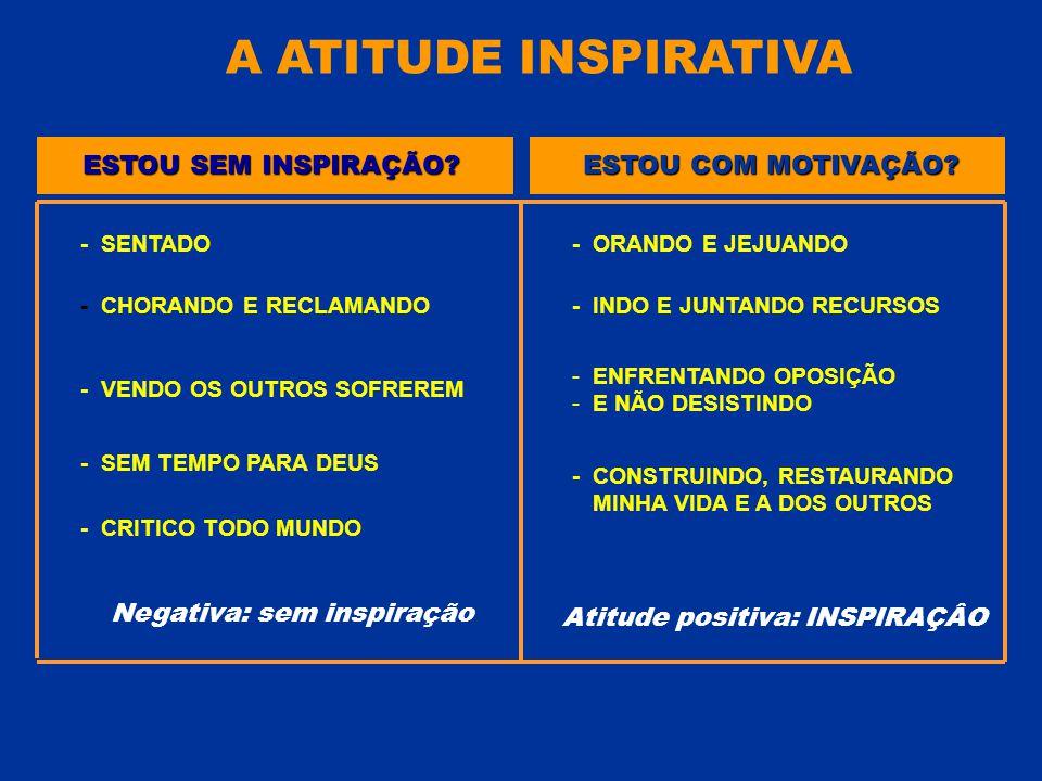 Negativa: sem inspiração