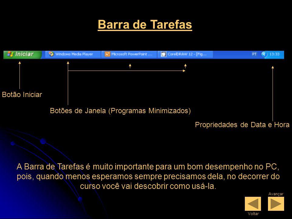 Barra de Tarefas Botão Iniciar. Botões de Janela (Programas Minimizados) Propriedades de Data e Hora.