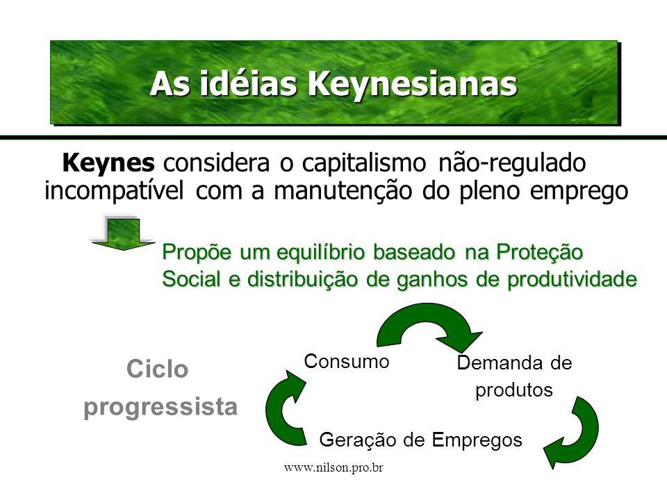 As idéias Keynesianas Keynes considera o capitalismo não-regulado incompatível com a manutenção do pleno emprego.
