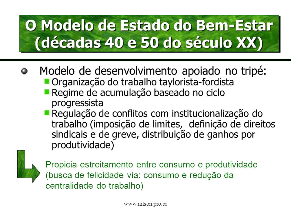 O Modelo de Estado do Bem-Estar (décadas 40 e 50 do século XX)
