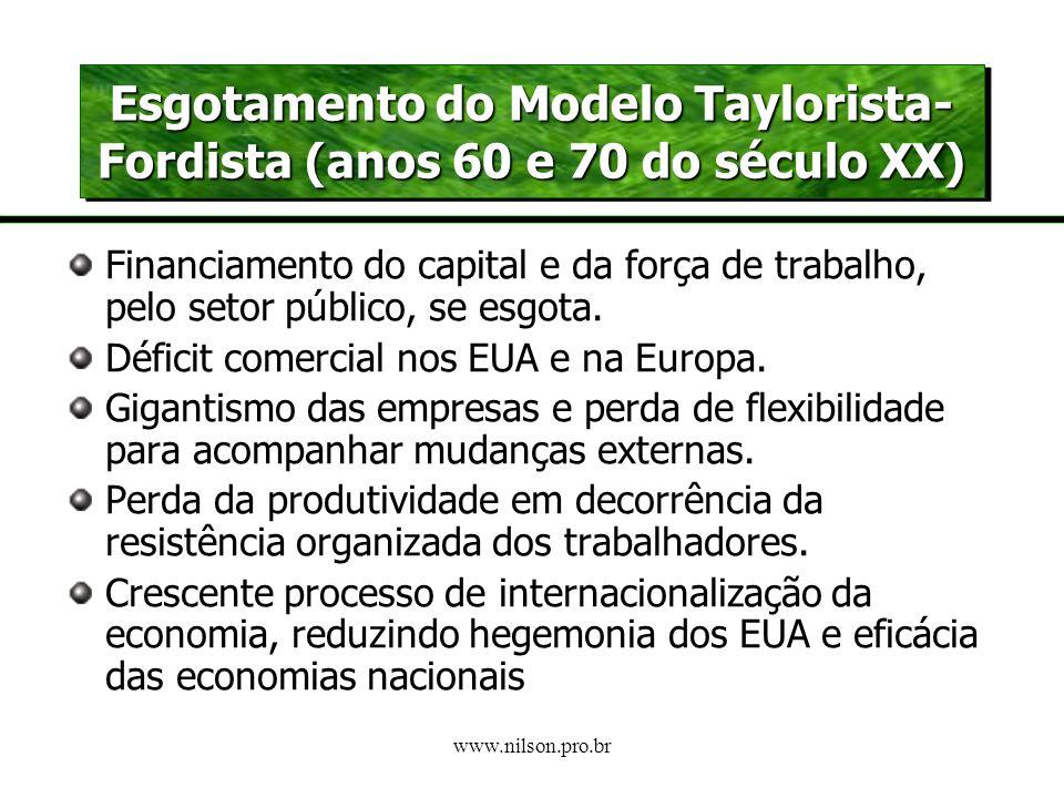 Esgotamento do Modelo Taylorista-Fordista (anos 60 e 70 do século XX)