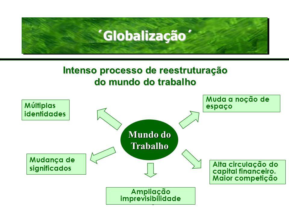 Intenso processo de reestruturação