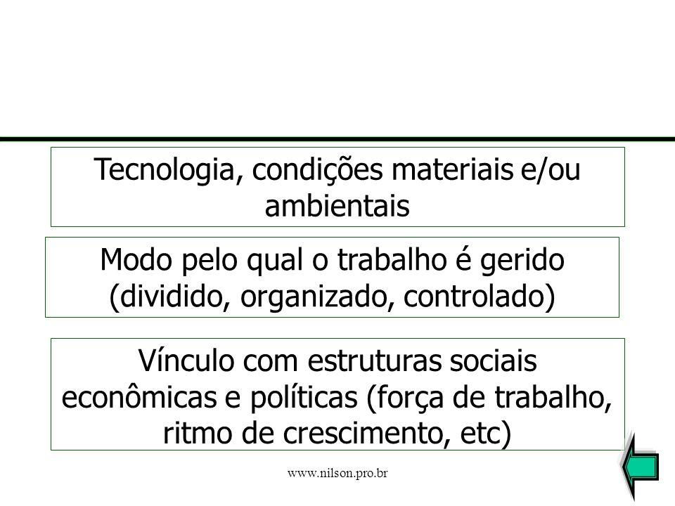 Tecnologia, condições materiais e/ou ambientais