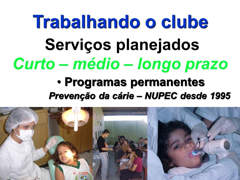 Trabalhando o clube Serviços planejados Curto – médio – longo prazo