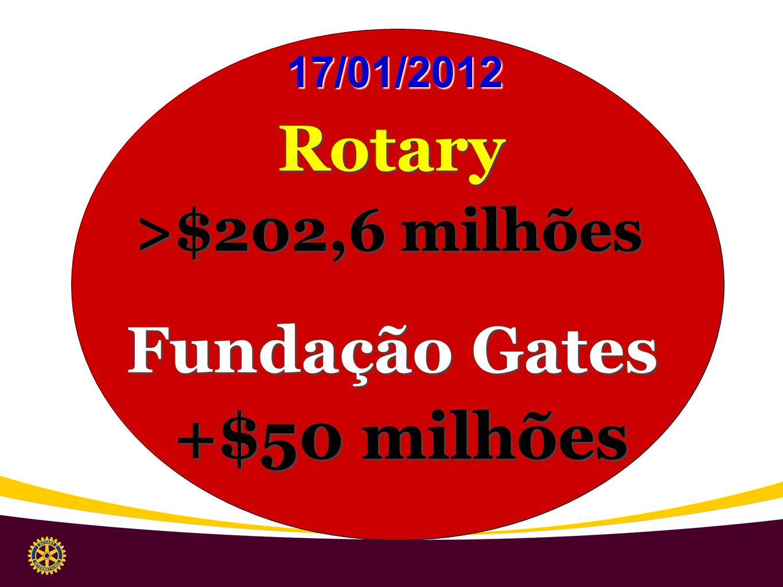 Rotary Fundação Gates +$50 milhões