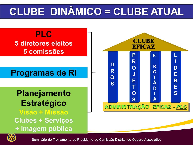 CLUBE DINÂMICO = CLUBE ATUAL