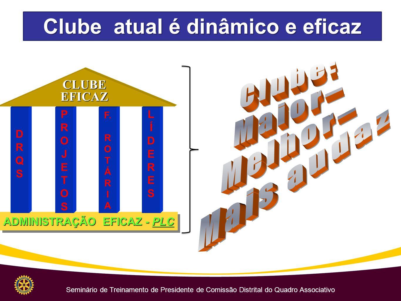 Clube atual é dinâmico e eficaz