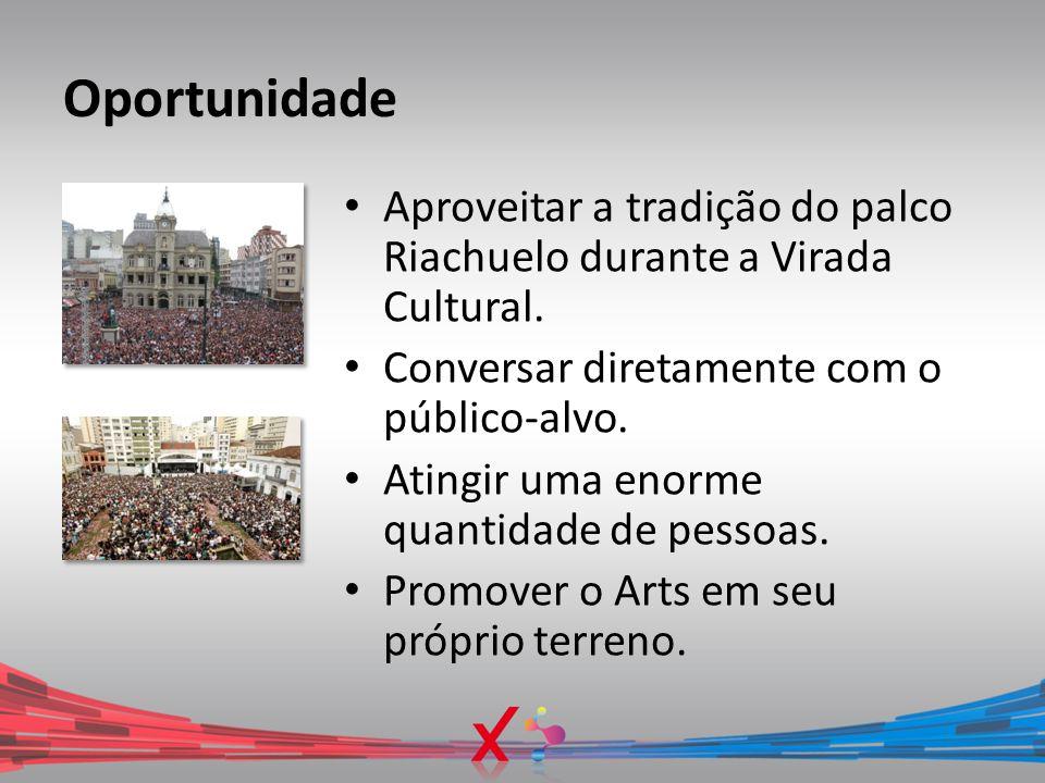 Oportunidade Aproveitar a tradição do palco Riachuelo durante a Virada Cultural. Conversar diretamente com o público-alvo.