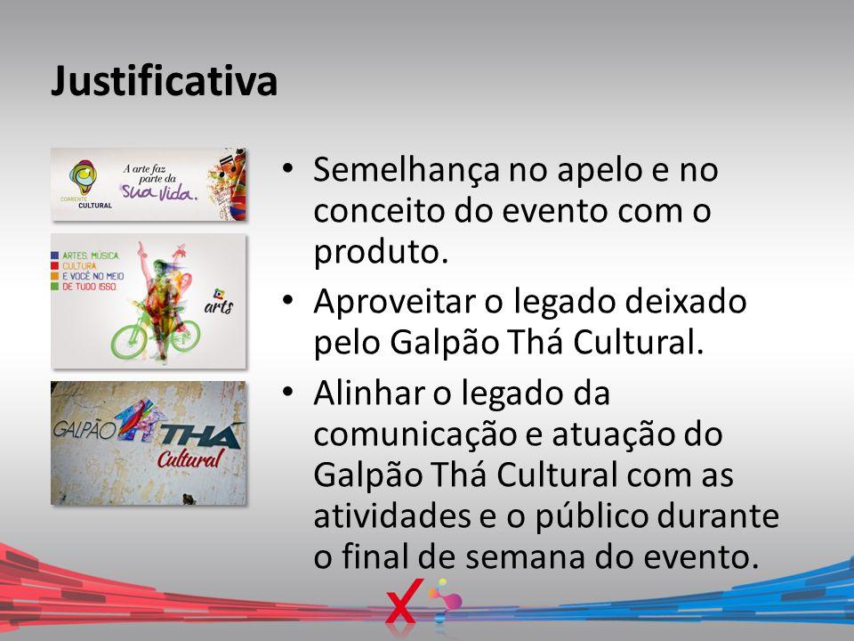 Justificativa Semelhança no apelo e no conceito do evento com o produto. Aproveitar o legado deixado pelo Galpão Thá Cultural.