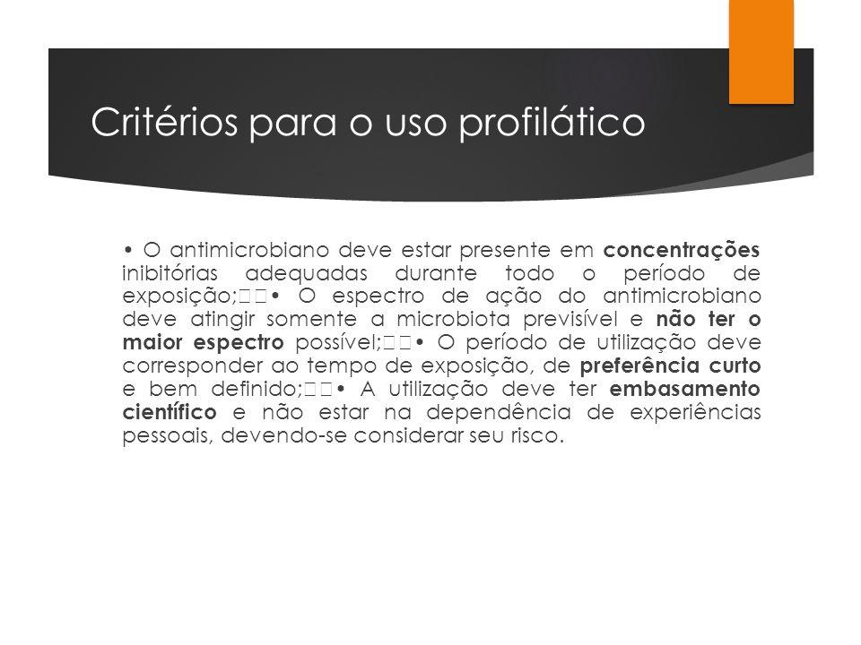 Critérios para o uso profilático