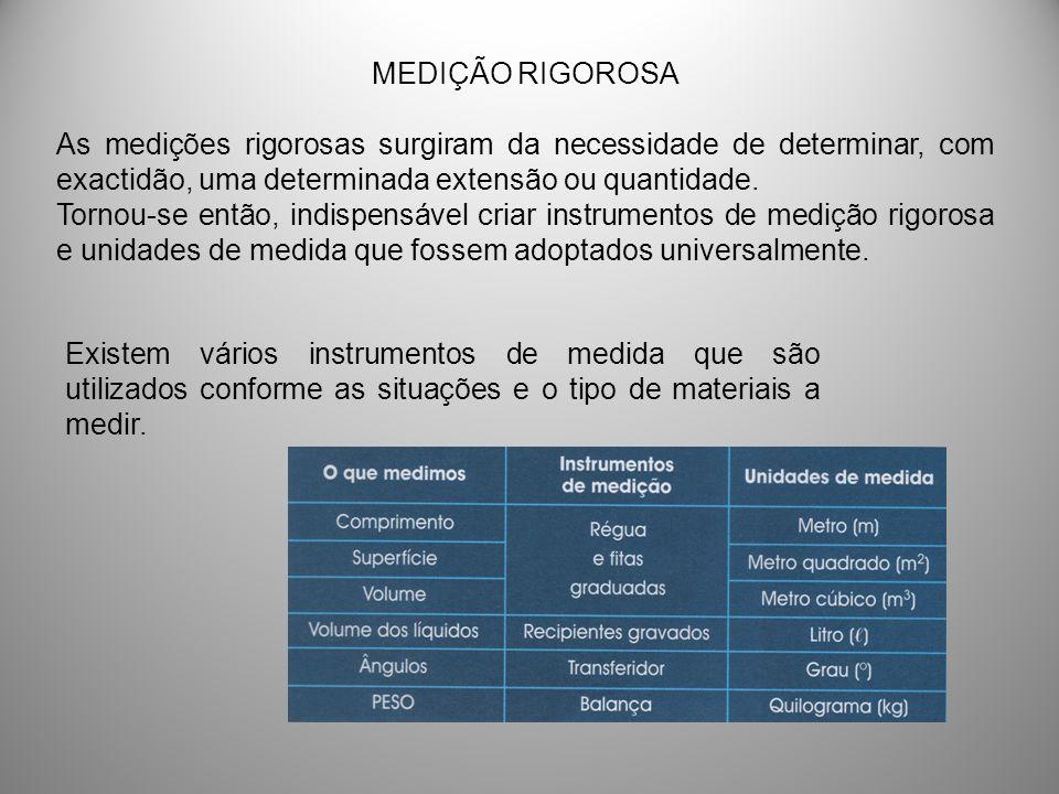MEDIÇÃO RIGOROSA As medições rigorosas surgiram da necessidade de determinar, com exactidão, uma determinada extensão ou quantidade.