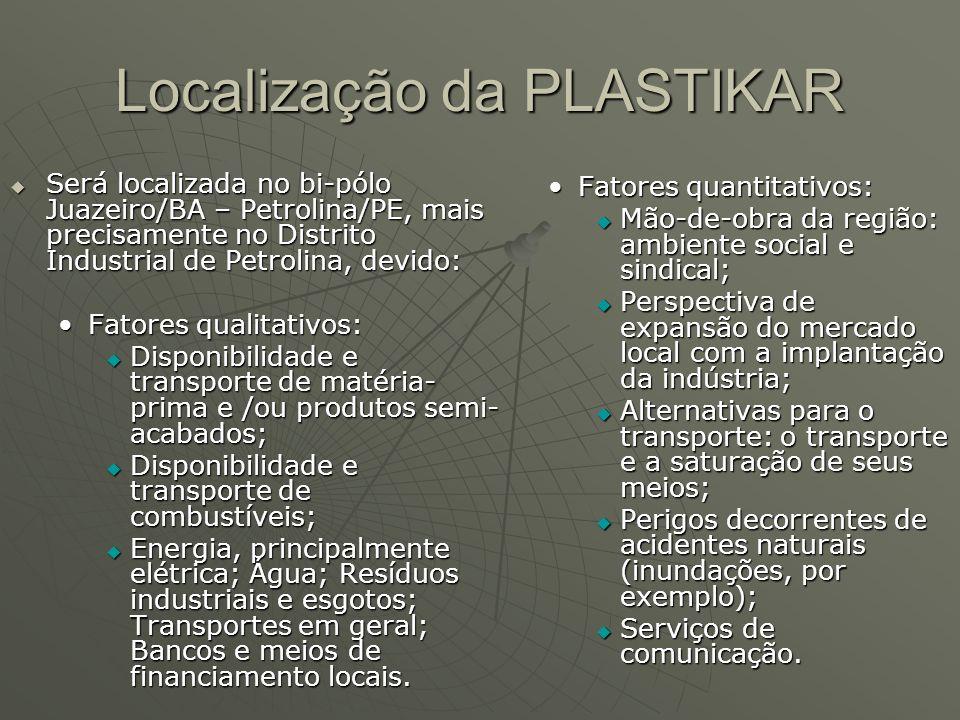 Localização da PLASTIKAR