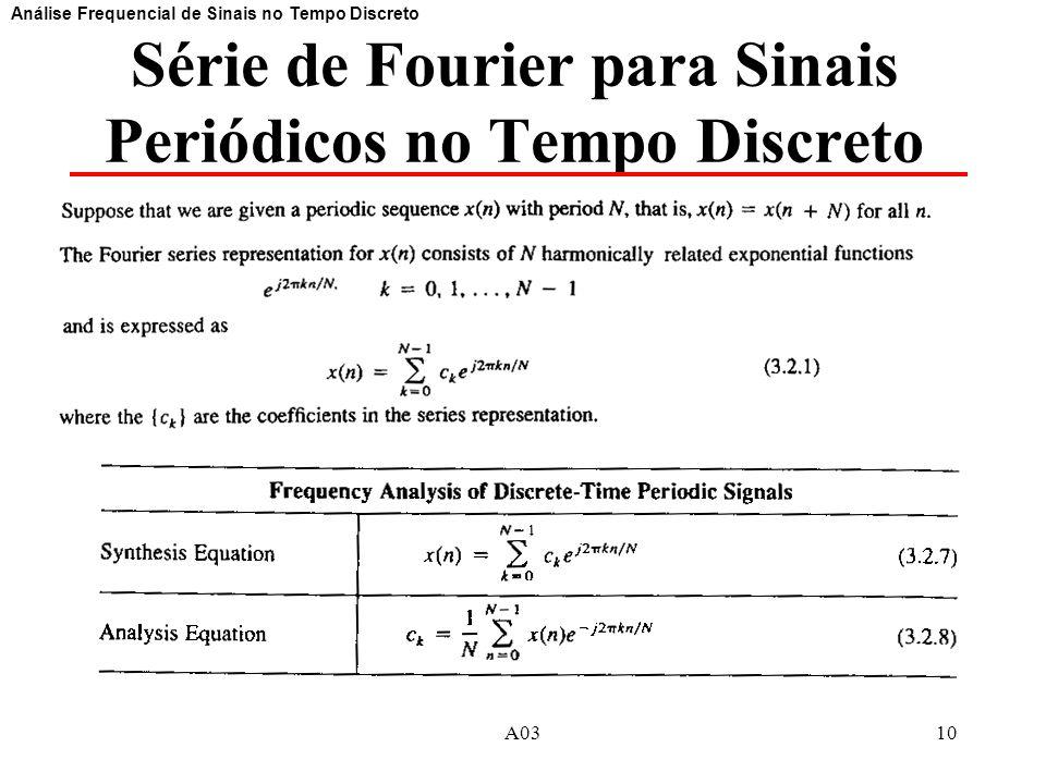 Série de Fourier para Sinais Periódicos no Tempo Discreto