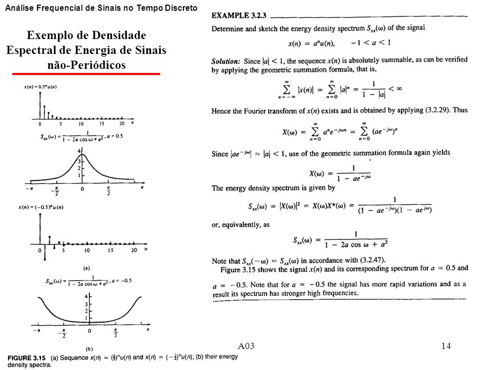 Exemplo de Densidade Espectral de Energia de Sinais não-Periódicos
