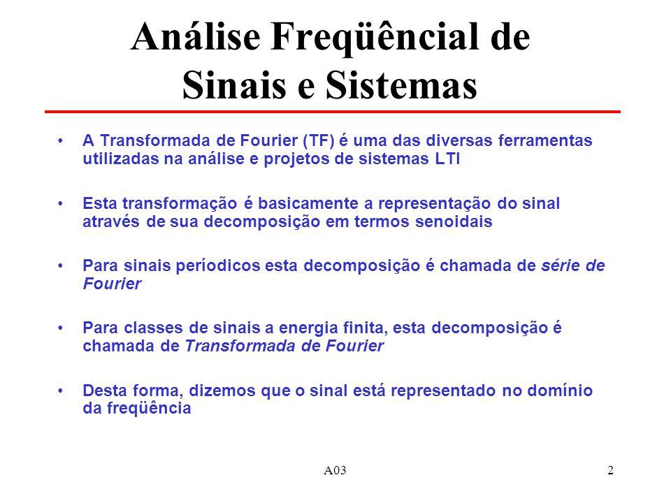 Análise Freqüêncial de Sinais e Sistemas