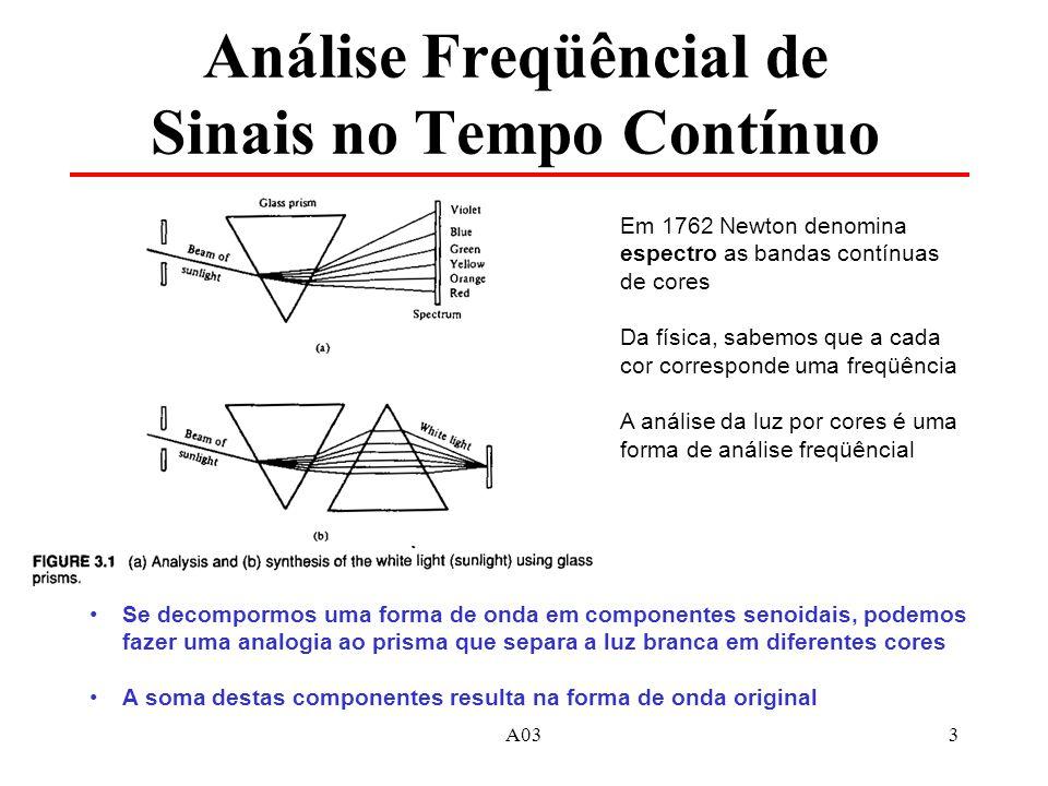 Análise Freqüêncial de Sinais no Tempo Contínuo