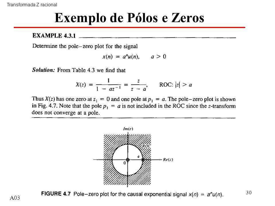 Exemplo de Pólos e Zeros