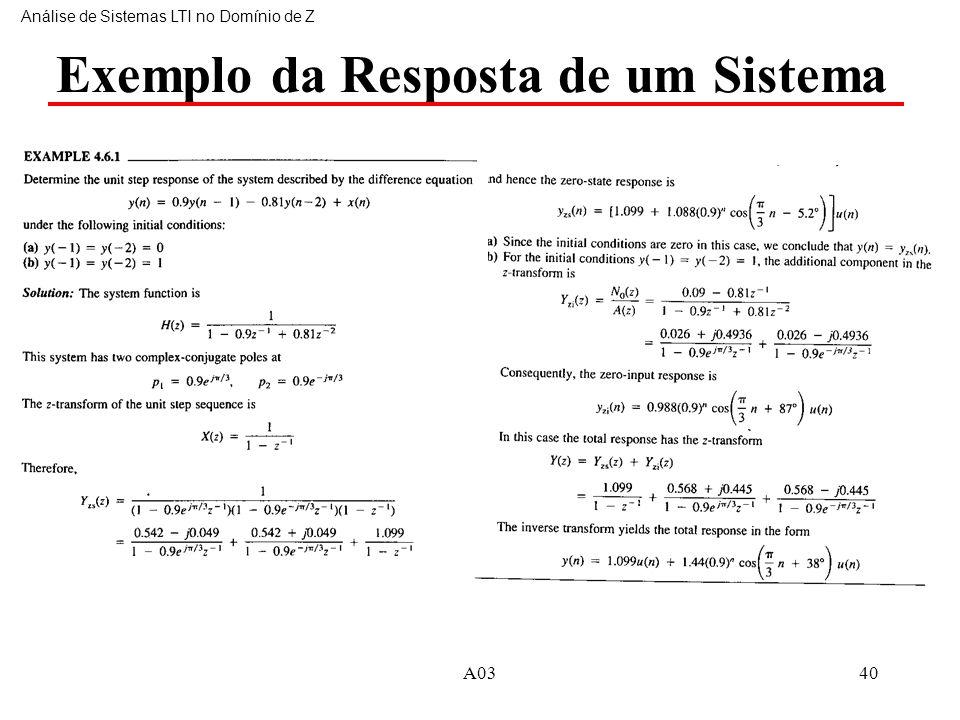 Exemplo da Resposta de um Sistema