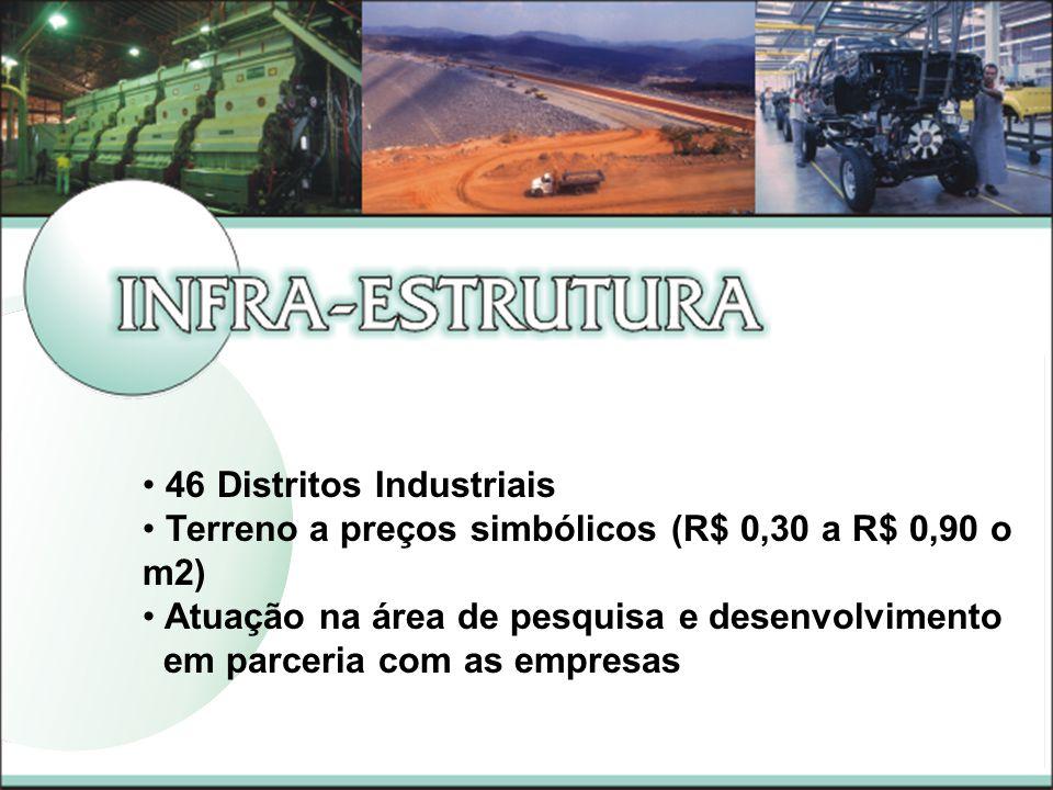 46 Distritos Industriais