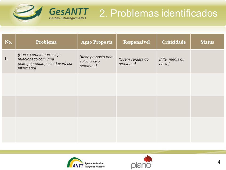 2. Problemas identificados