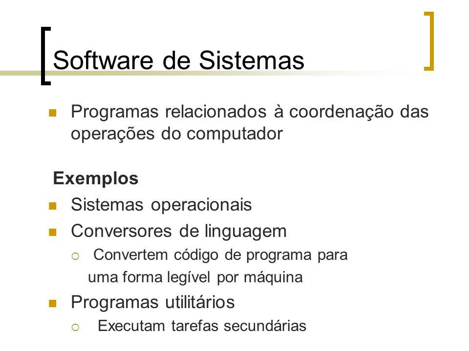 Software de Sistemas Programas relacionados à coordenação das operações do computador. Exemplos. Sistemas operacionais.
