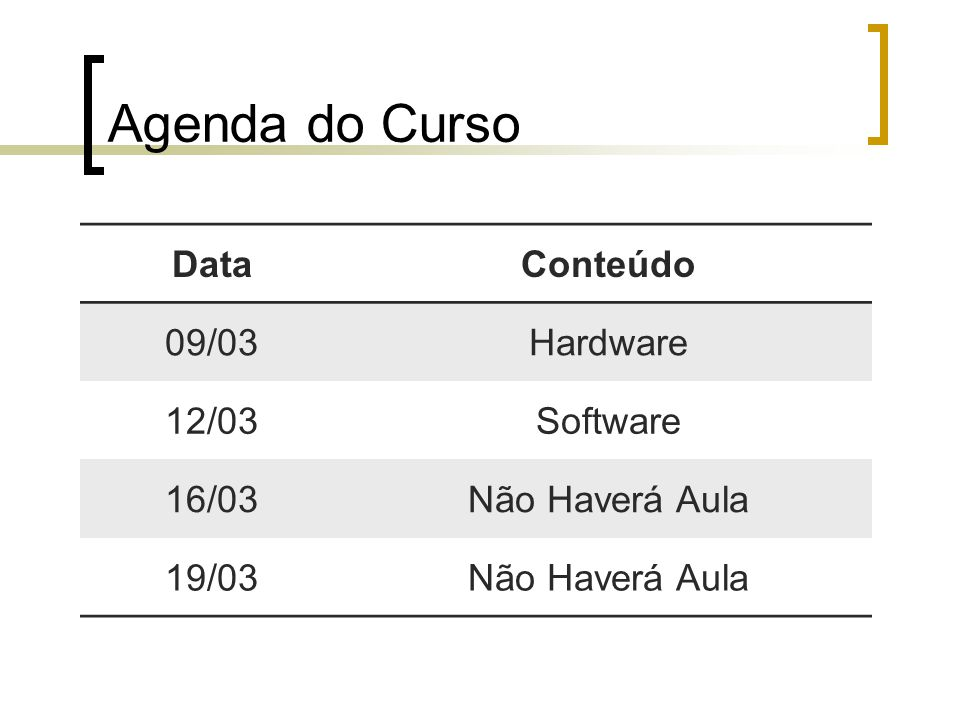 Agenda do Curso Data Conteúdo 09/03 Hardware 12/03 Software 16/03