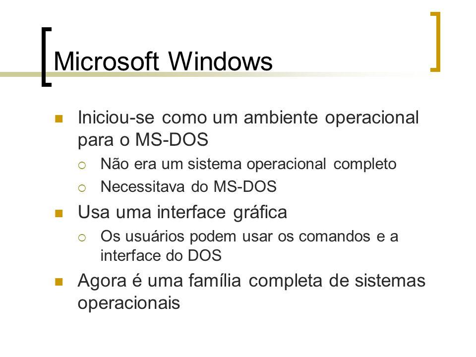 Microsoft Windows Iniciou-se como um ambiente operacional para o MS-DOS. Não era um sistema operacional completo.