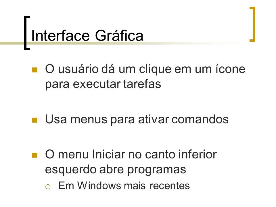 Interface Gráfica O usuário dá um clique em um ícone para executar tarefas. Usa menus para ativar comandos.