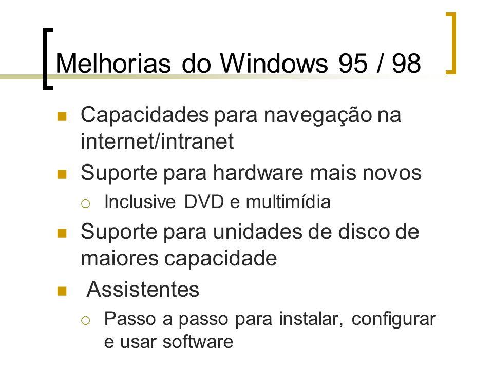 Melhorias do Windows 95 / 98 Capacidades para navegação na internet/intranet. Suporte para hardware mais novos.