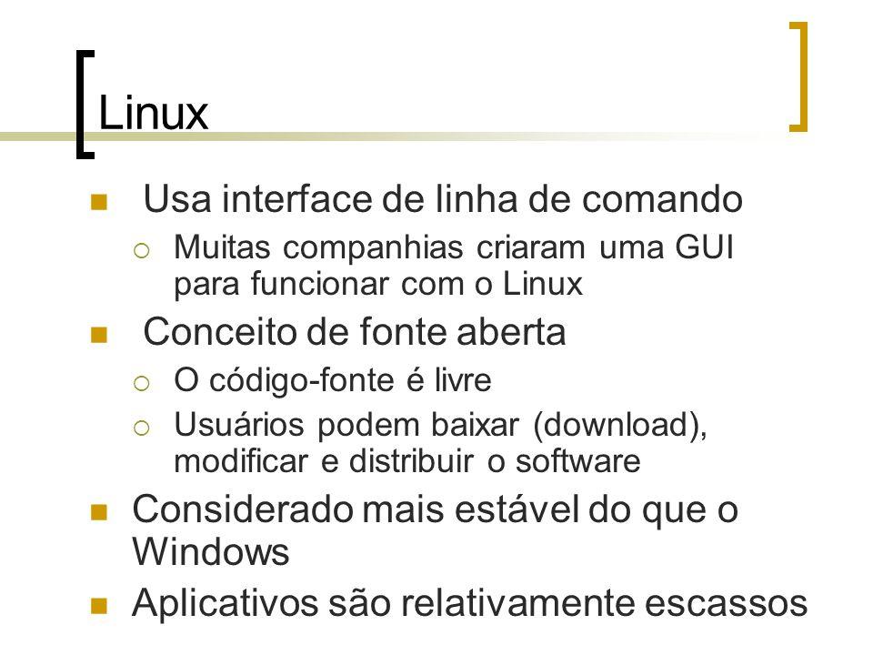Linux Usa interface de linha de comando Conceito de fonte aberta