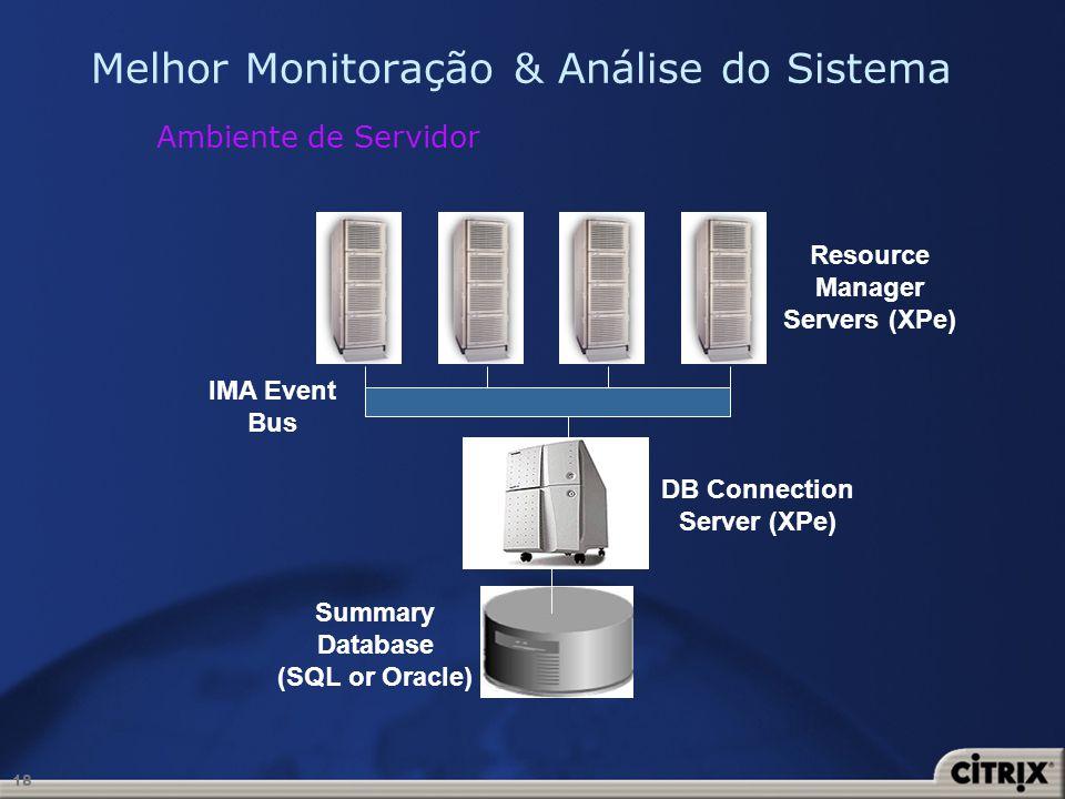Melhor Monitoração & Análise do Sistema