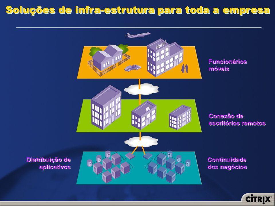 Soluções de infra-estrutura para toda a empresa