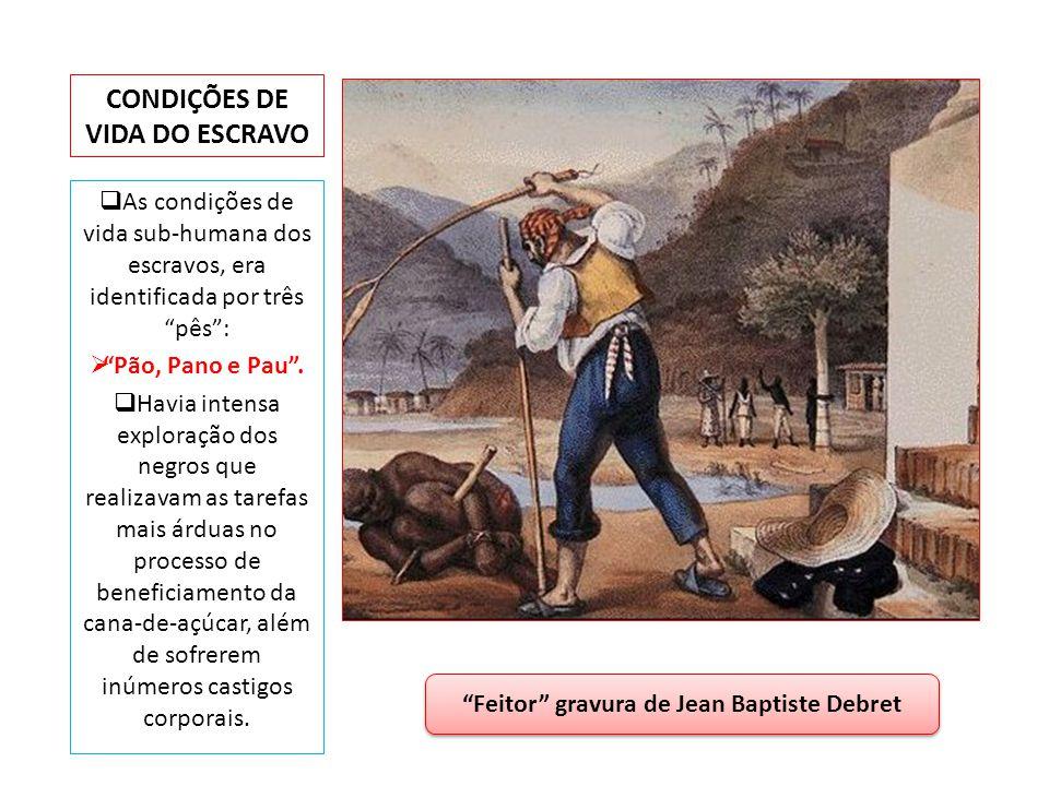 CONDIÇÕES DE VIDA DO ESCRAVO