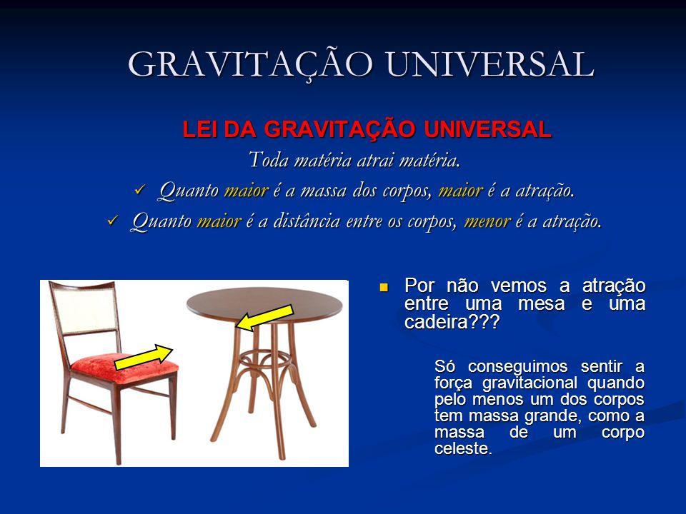 GRAVITAÇÃO UNIVERSAL LEI DA GRAVITAÇÃO UNIVERSAL