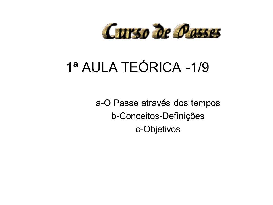 1ª AULA TEÓRICA -1/9 a-O Passe através dos tempos