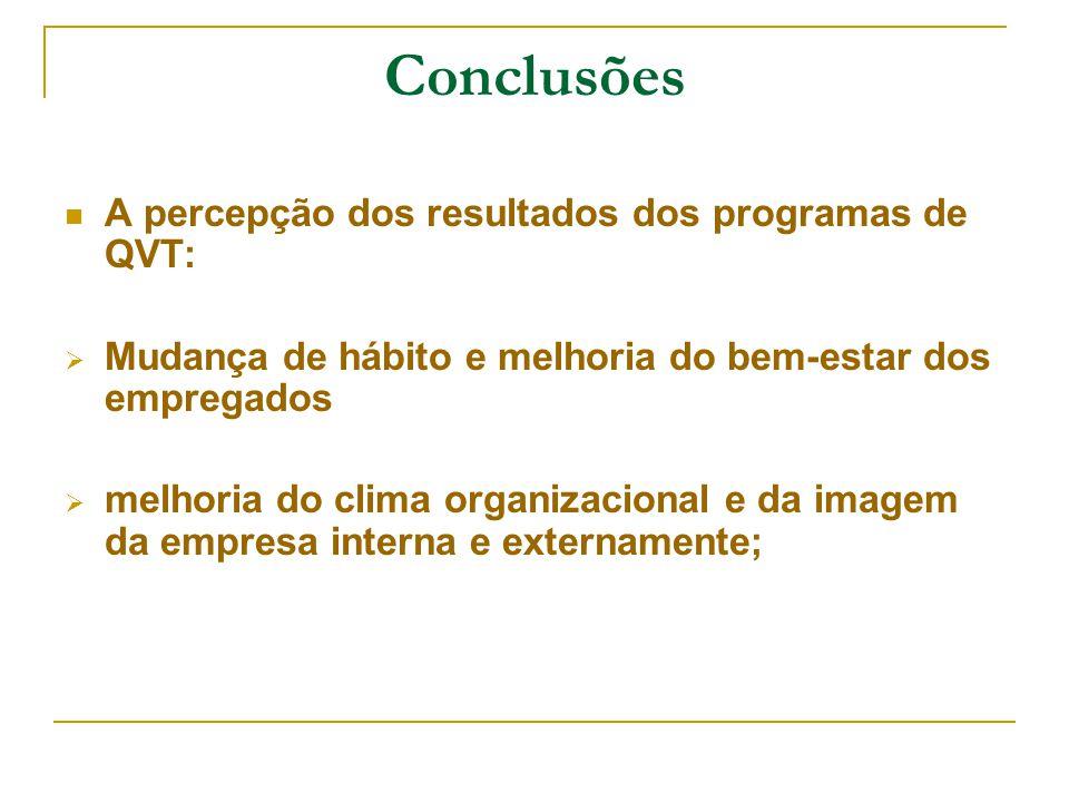 Conclusões A percepção dos resultados dos programas de QVT:
