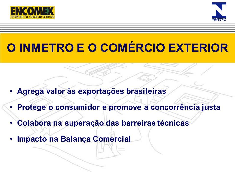 O INMETRO E O COMÉRCIO EXTERIOR