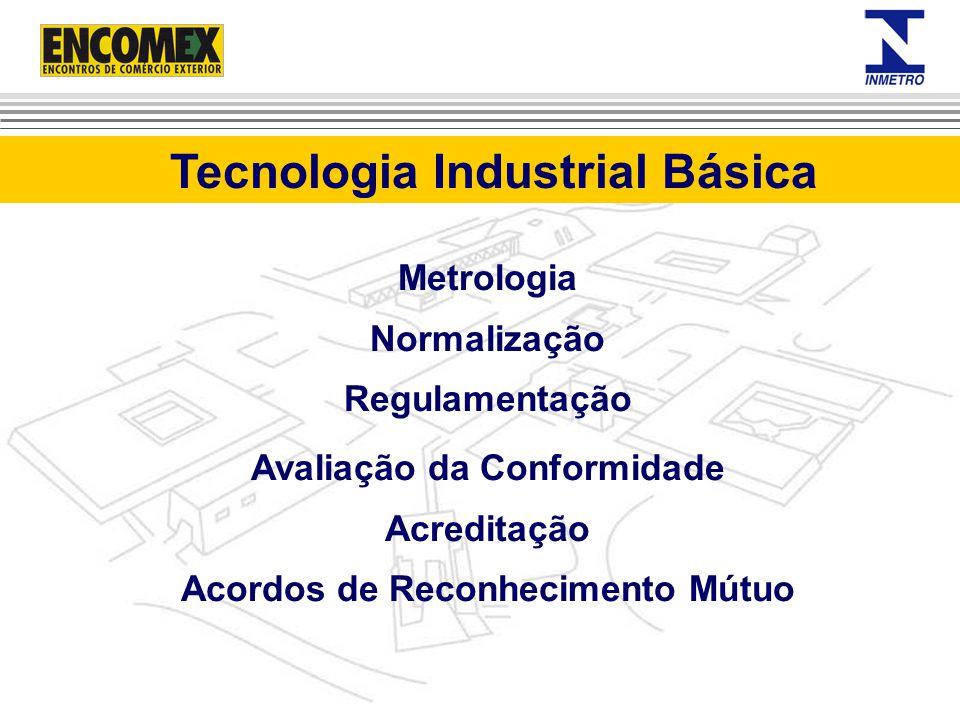 Tecnologia Industrial Básica