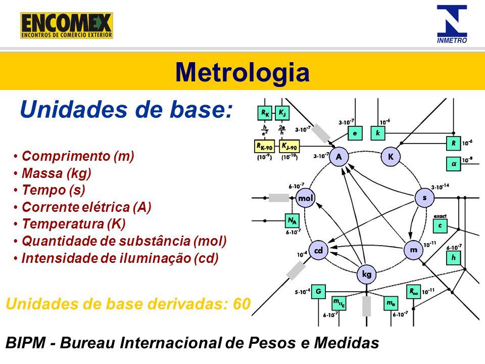 Metrologia Unidades de base: Unidades de base derivadas: 60