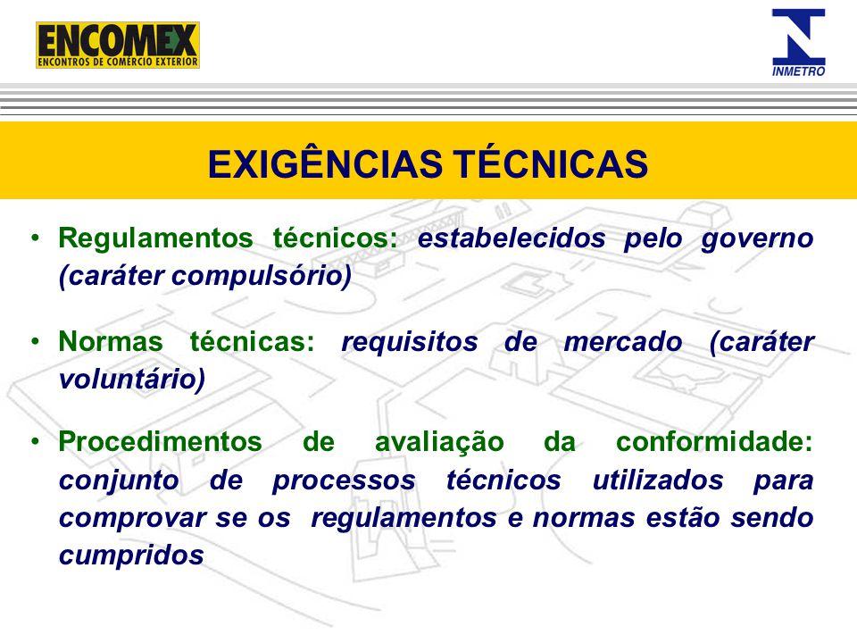EXIGÊNCIAS TÉCNICAS Regulamentos técnicos: estabelecidos pelo governo (caráter compulsório)