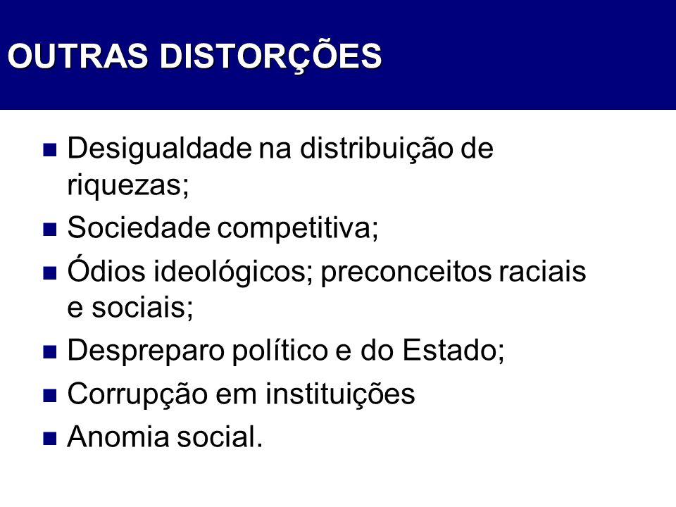 OUTRAS DISTORÇÕES Desigualdade na distribuição de riquezas;