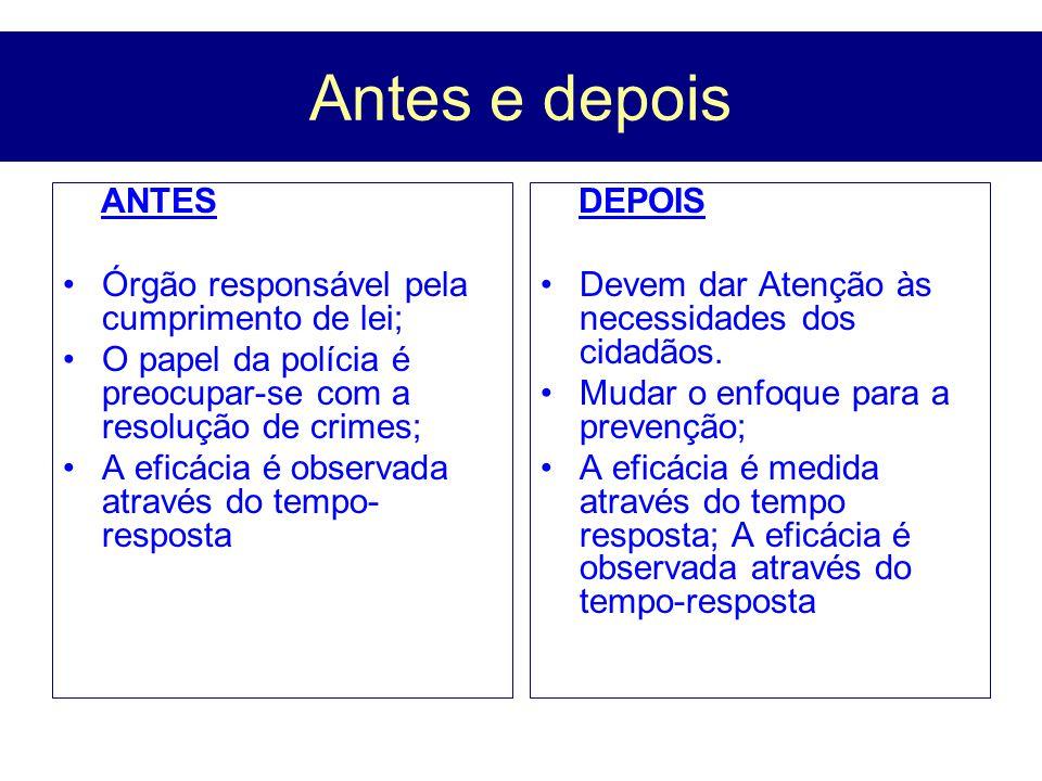Antes e depois ANTES Órgão responsável pela cumprimento de lei;