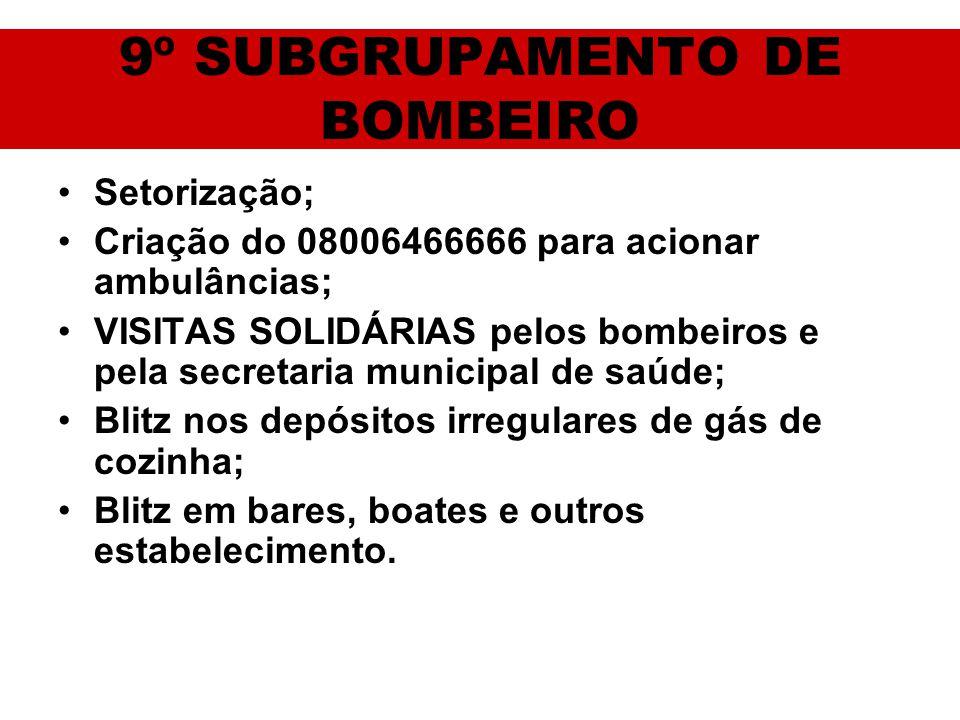 9º SUBGRUPAMENTO DE BOMBEIRO