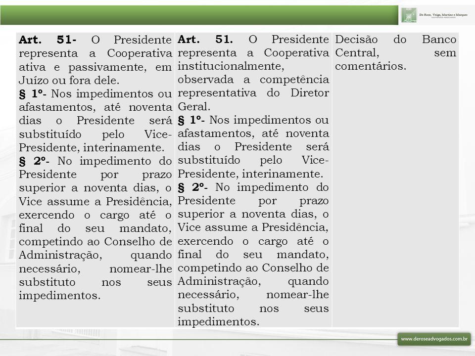 Art. 51- O Presidente representa a Cooperativa ativa e passivamente, em Juízo ou fora dele.
