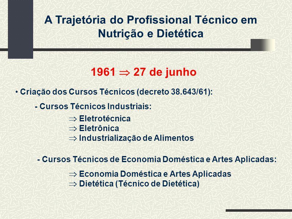 1961  27 de junho Criação dos Cursos Técnicos (decreto 38.643/61):