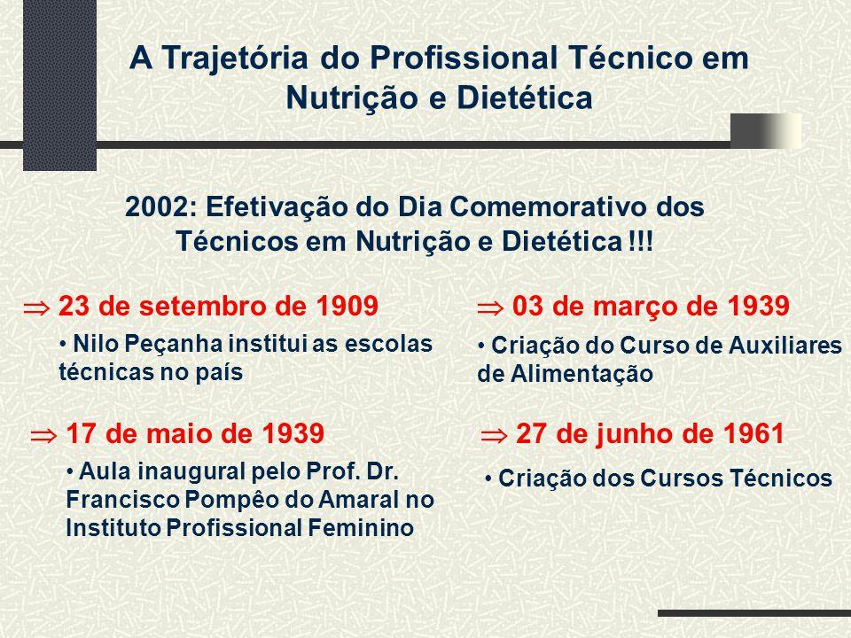 2002: Efetivação do Dia Comemorativo dos Técnicos em Nutrição e Dietética !!!