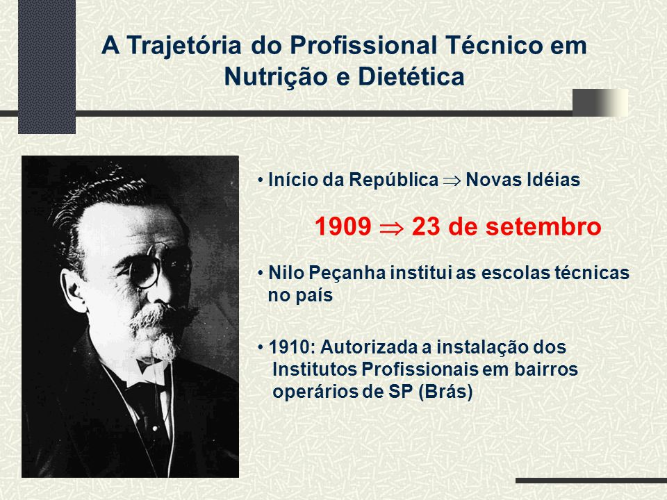 1909  23 de setembro Início da República  Novas Idéias