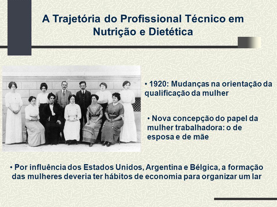 1920: Mudanças na orientação da qualificação da mulher